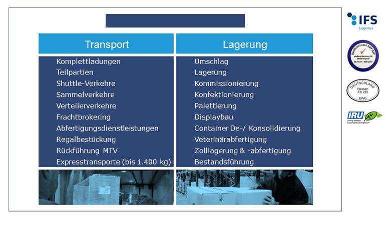 Leistungsspektrum_web